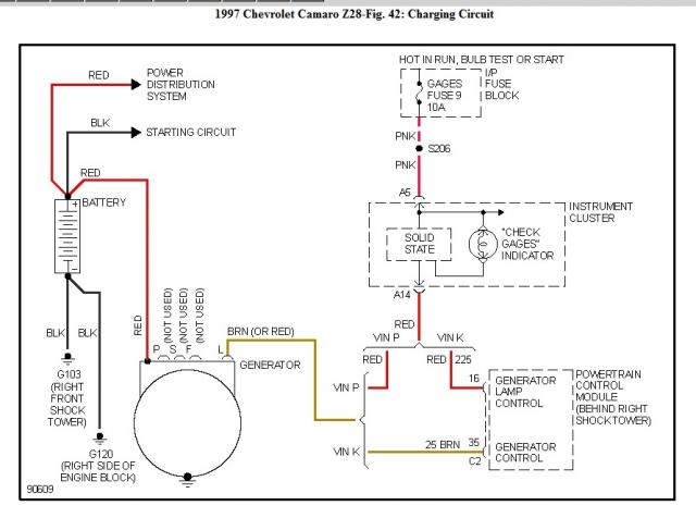 94 Tran Am Wiring Diagram