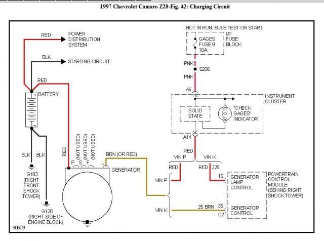 99 trans am alternator wiring diagram  99  free engine